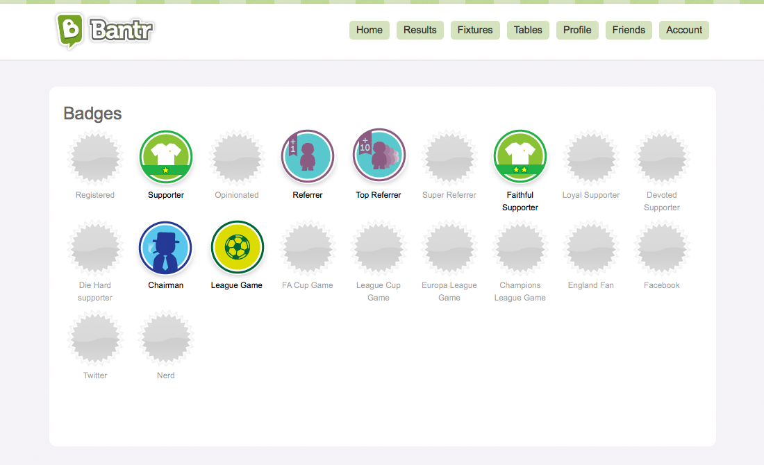 badges 5 psychological challenges facing wearables, quantified self and behavior change apps