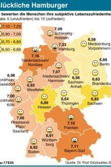 Ranking: Wie glücklich sind die Menschen in den Bundesländern